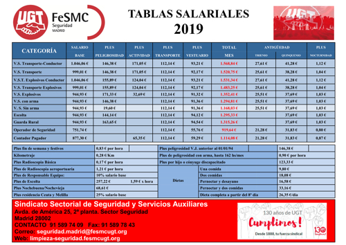 Calendario Laboral 2020 Madrid Ugt.Sindicato De Seguridad Privada Tablas Salariales 2019